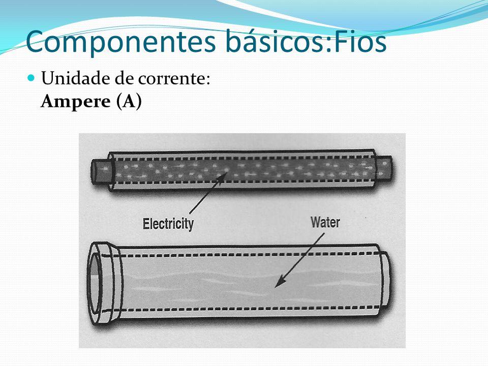 Componentes básicos:Fios