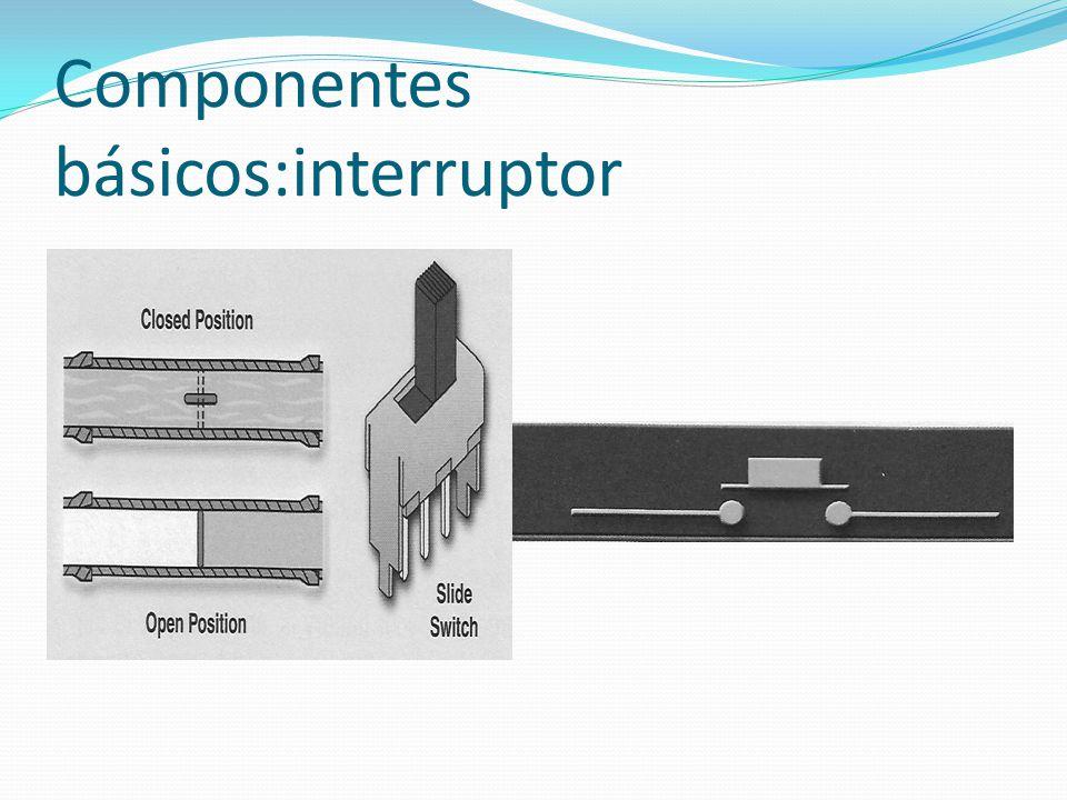 Componentes básicos:interruptor