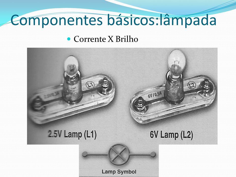 Componentes básicos:lâmpada