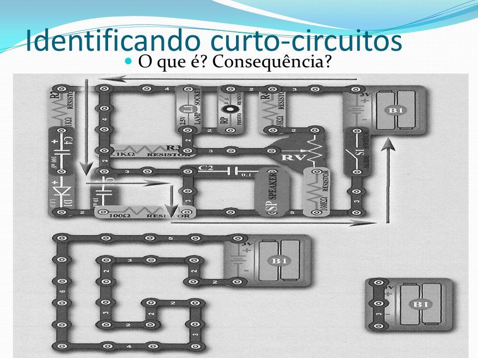 Identificando curto-circuitos