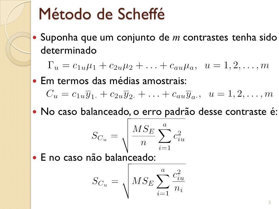 Método de Scheffé Suponha que um conjunto de m contrastes tenha sido determinado. Em termos das médias amostrais: