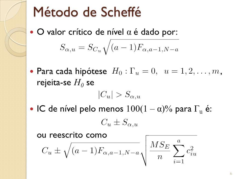 Método de Scheffé O valor crítico de nível α é dado por:
