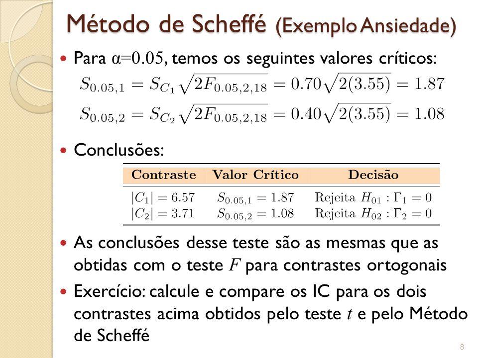 Método de Scheffé (Exemplo Ansiedade)