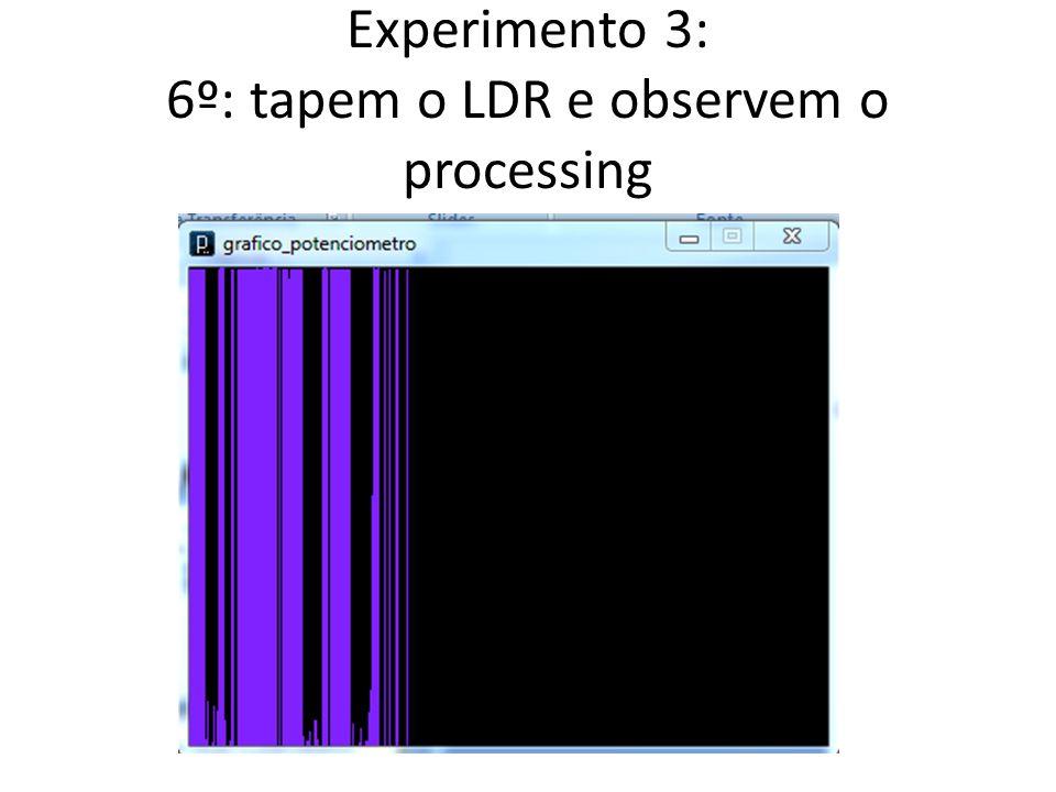 Experimento 3: 6º: tapem o LDR e observem o processing