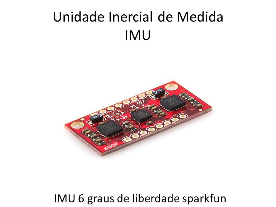 Unidade Inercial de Medida IMU