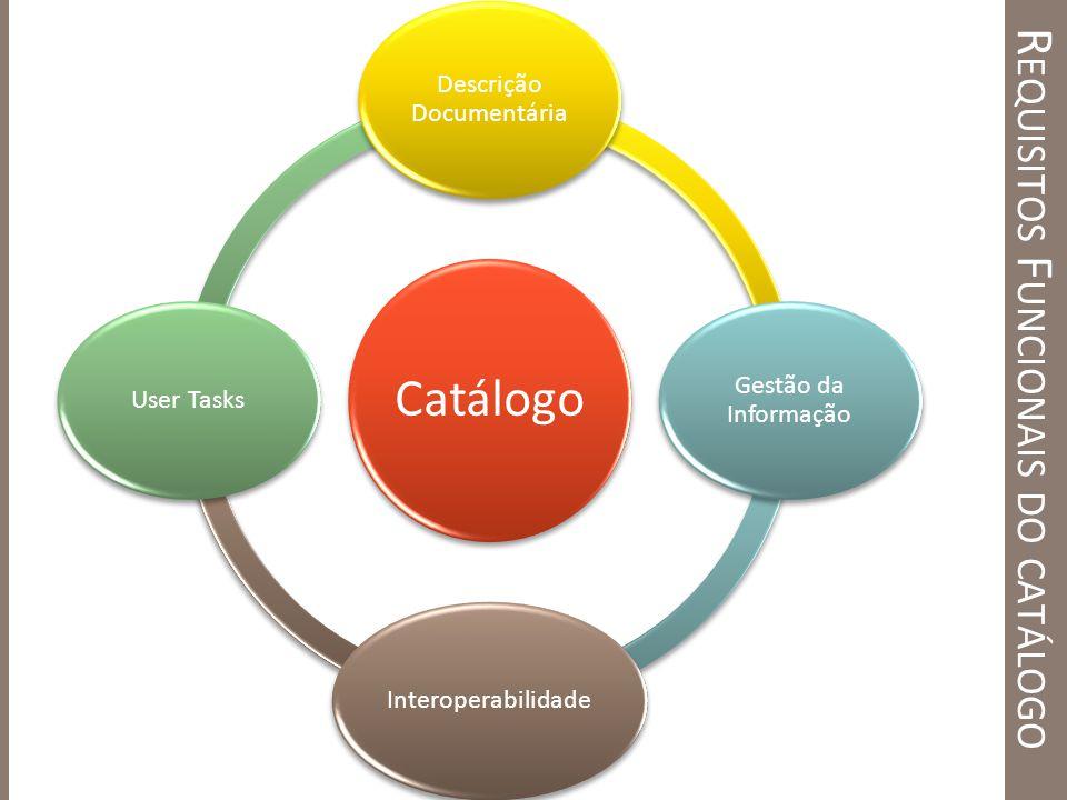 Requisitos Funcionais do catálogo
