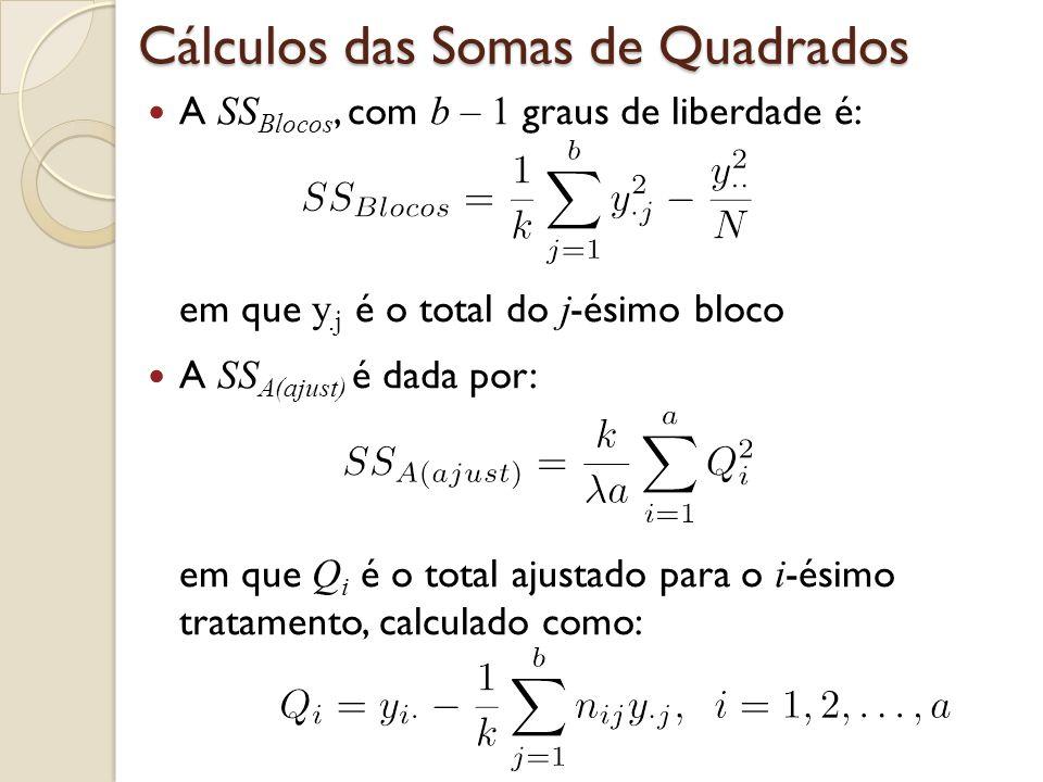 Cálculos das Somas de Quadrados