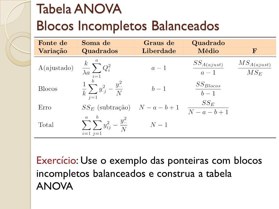 Exemplo das Ponteiras As observações estão na tabela abaixo yi. y.j