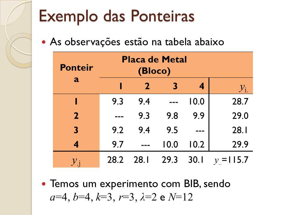 Análise Estatística - BIB Exemplo das Ponteiras