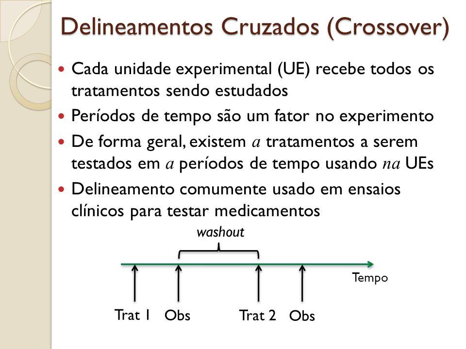 Delineamentos Cruzados (Crossover)