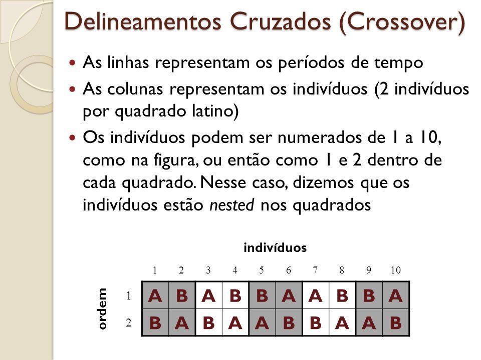 Tabela ANOVA – Delineamento Cruzado