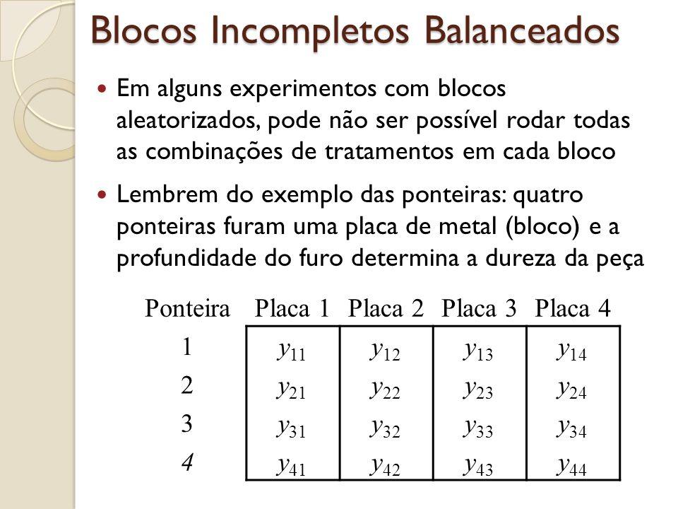 Blocos Incompletos Balanceados