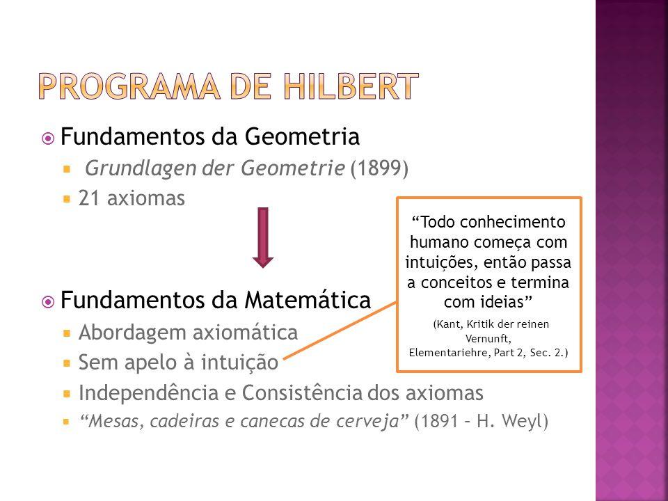 Programa de Hilbert Fundamentos da Geometria Fundamentos da Matemática