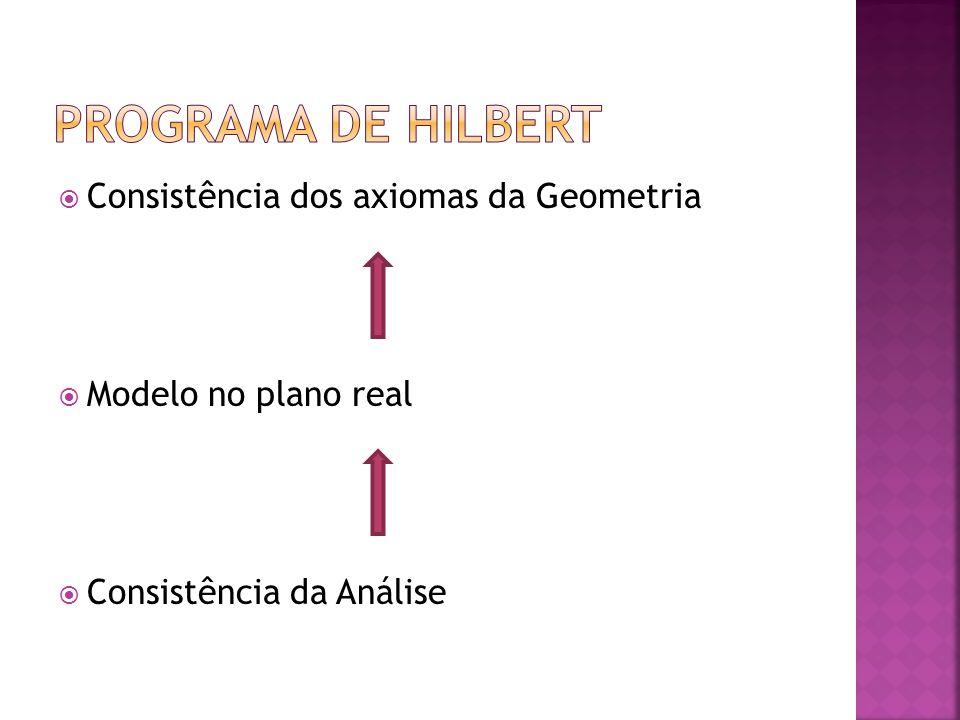 Programa de Hilbert Consistência dos axiomas da Geometria