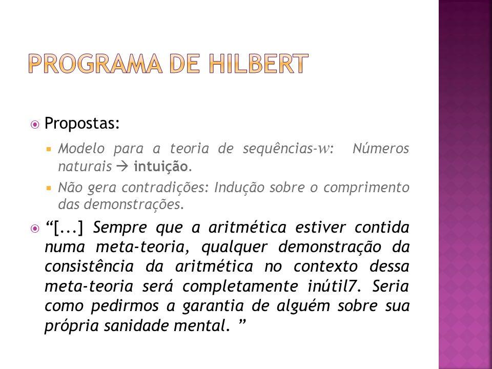 Programa de Hilbert Propostas: