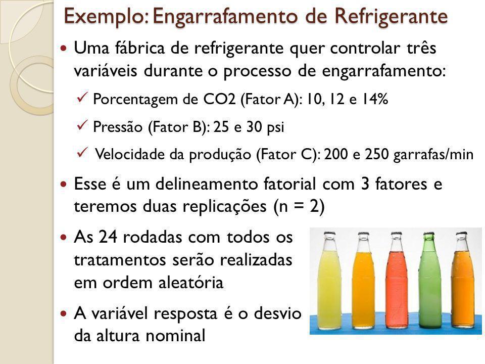 Exemplo: Engarrafamento de Refrigerante