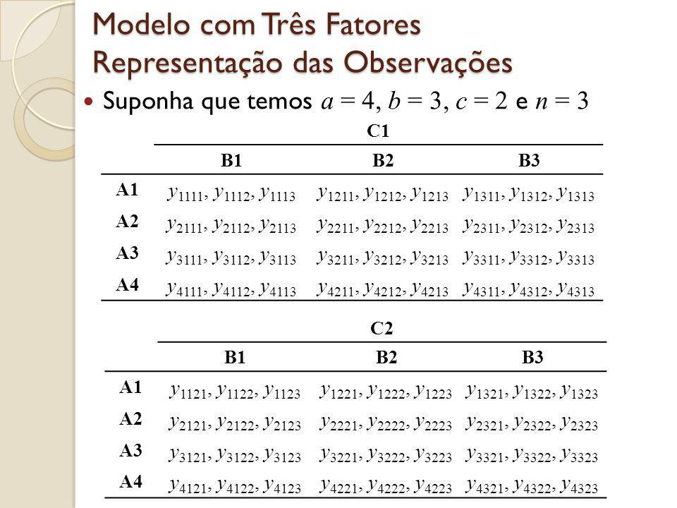 Modelo com Três Fatores