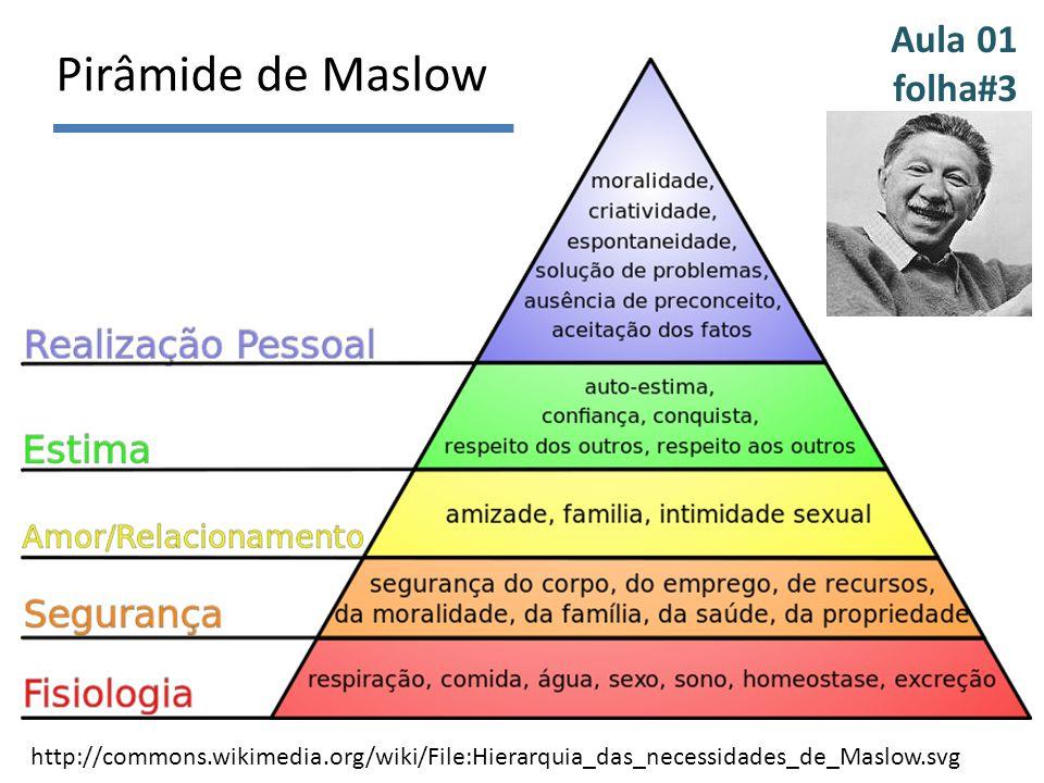 Pirâmide de Maslow Aula 01 folha#3
