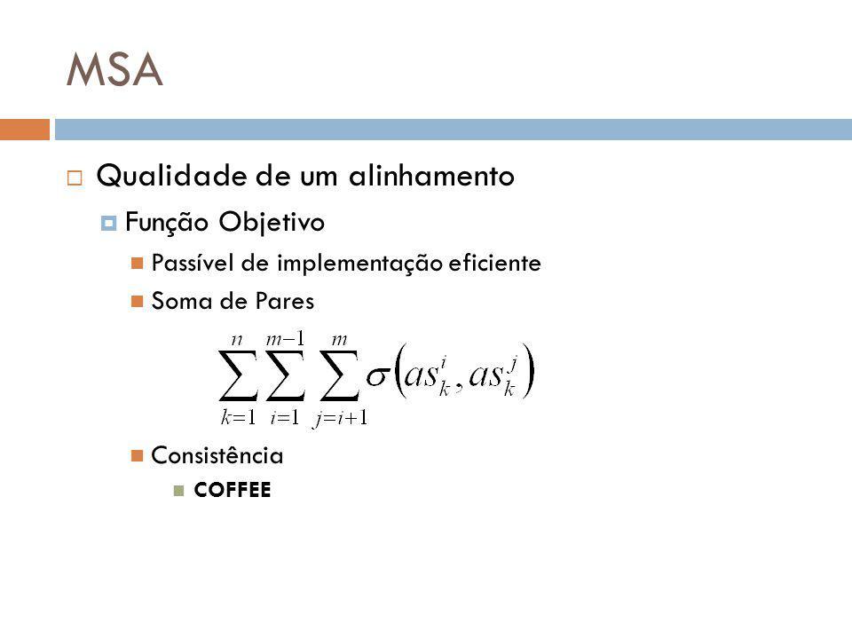 MSA Qualidade de um alinhamento Função Objetivo