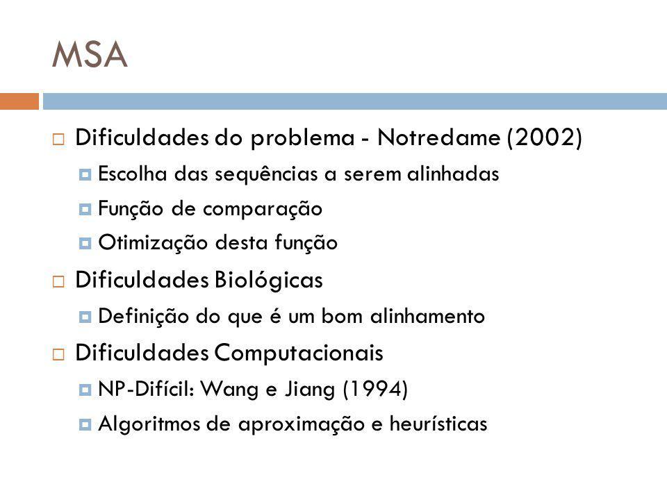 MSA Dificuldades do problema - Notredame (2002)