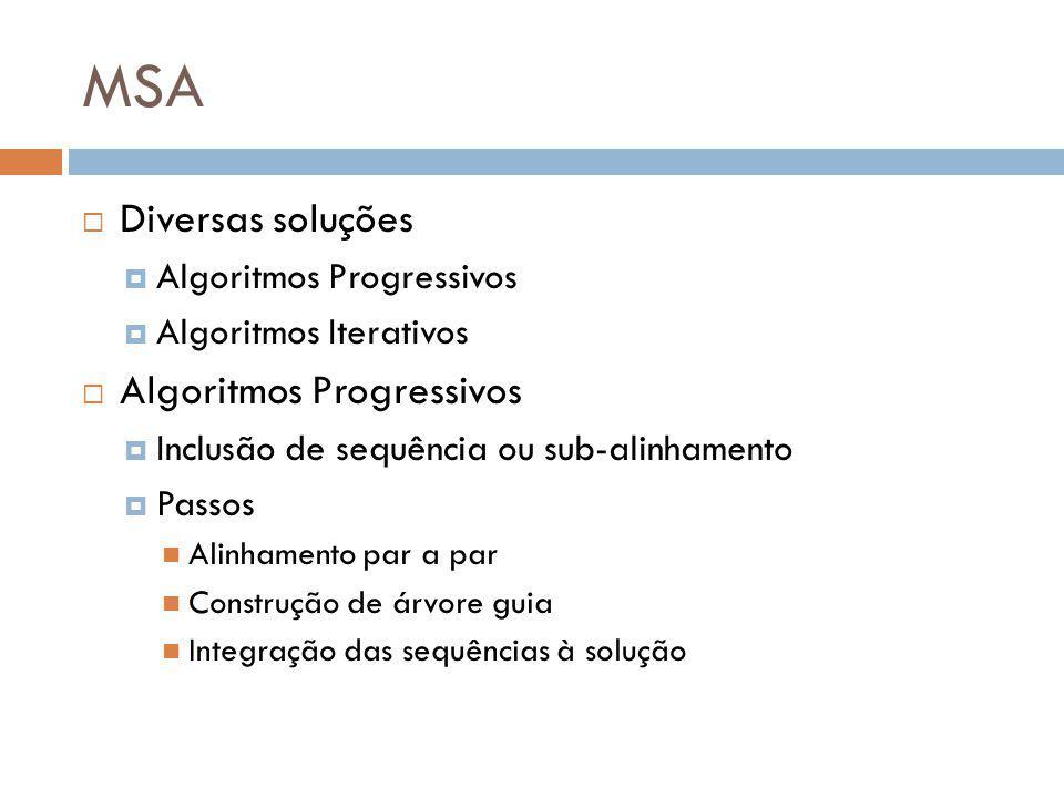 MSA Diversas soluções Algoritmos Progressivos Algoritmos Iterativos