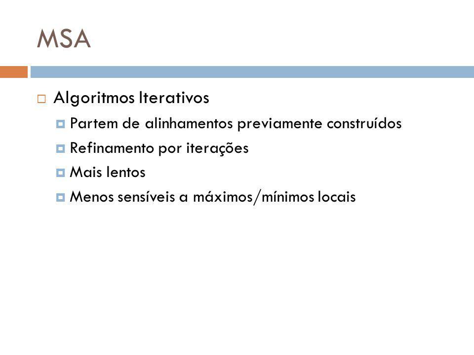 MSA Algoritmos Iterativos