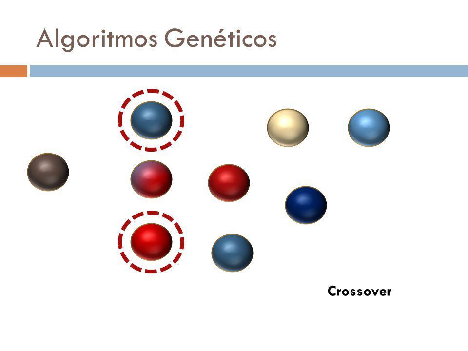 Algoritmos Genéticos Crossover Trocar cores dos pais