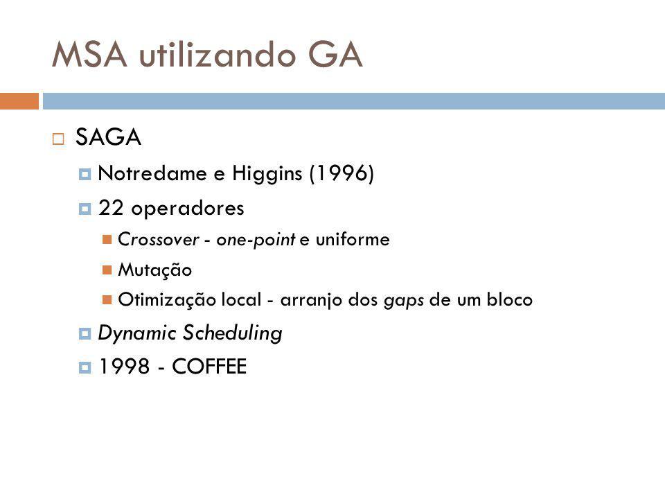 MSA utilizando GA SAGA Notredame e Higgins (1996) 22 operadores