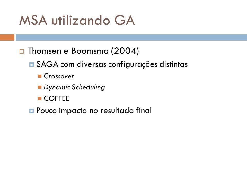 MSA utilizando GA Thomsen e Boomsma (2004)