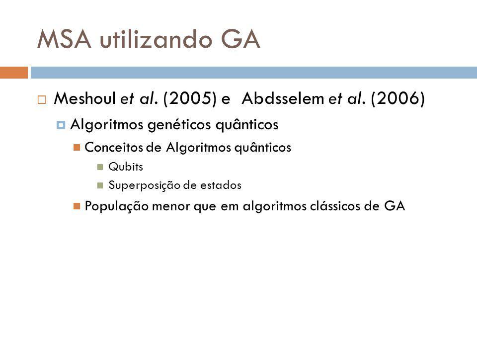 MSA utilizando GA Meshoul et al. (2005) e Abdsselem et al. (2006)