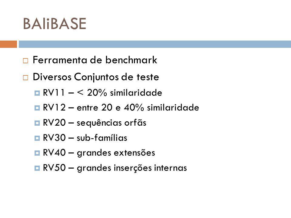 BAliBASE Ferramenta de benchmark Diversos Conjuntos de teste