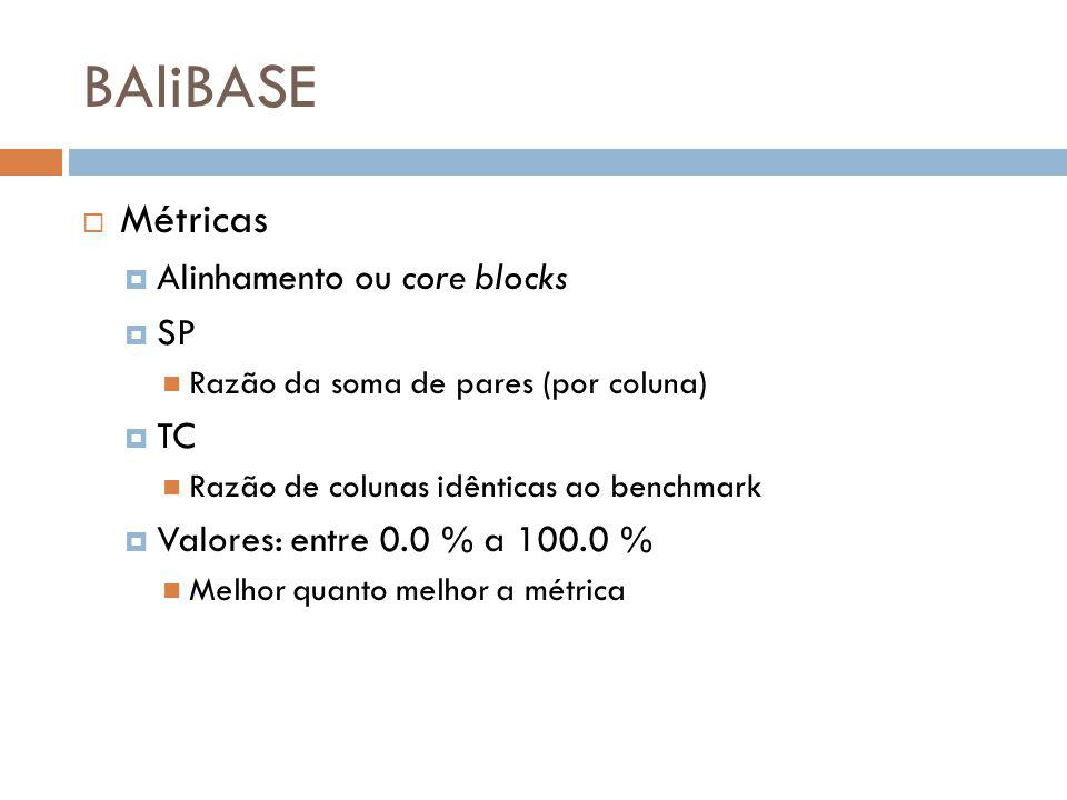 BAliBASE Métricas Alinhamento ou core blocks SP TC