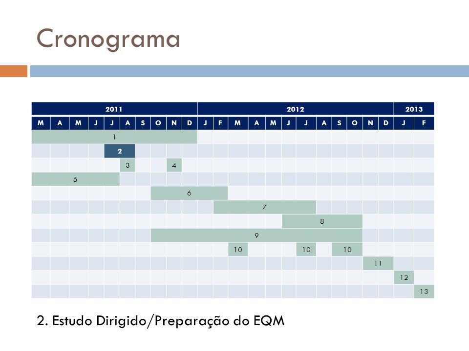 Cronograma 2. Estudo Dirigido/Preparação do EQM 2011 2012 2013 M A J S