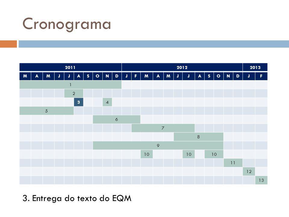 Cronograma 3. Entrega do texto do EQM 2011 2012 2013 M A J S O N D F 1