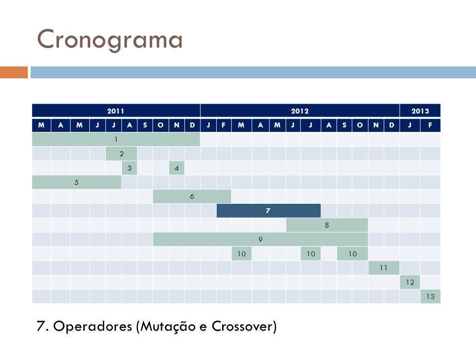 Cronograma 7. Operadores (Mutação e Crossover) 2011 2012 2013 M A J S