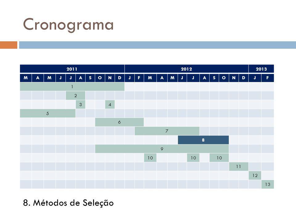 Cronograma 8. Métodos de Seleção 2011 2012 2013 M A J S O N D F 1 2 3