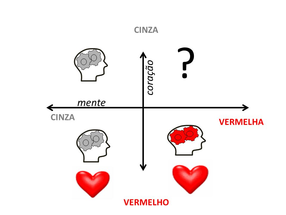 CINZA coração mente CINZA VERMELHA VERMELHO