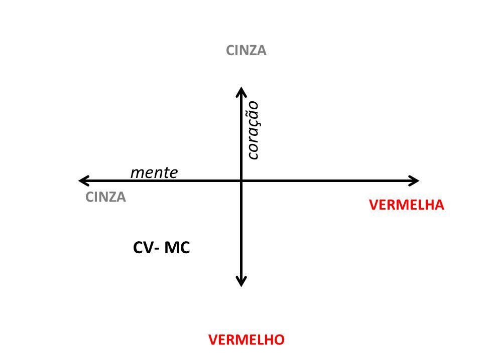 CINZA coração mente CINZA VERMELHA CV- MC VERMELHO
