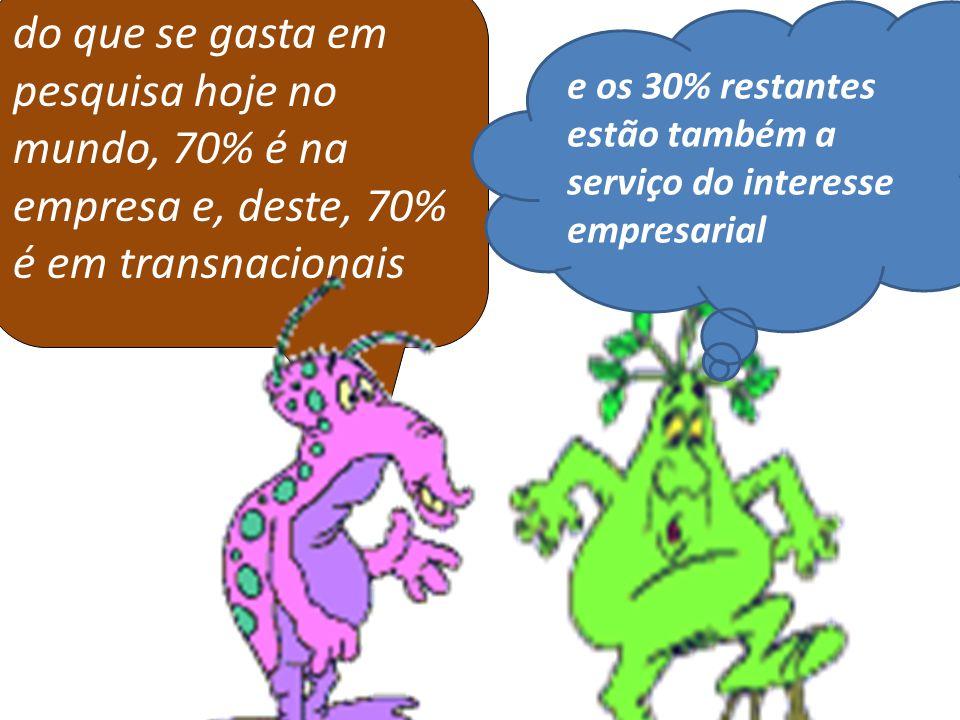 do que se gasta em pesquisa hoje no mundo, 70% é na empresa e, deste, 70% é em transnacionais.