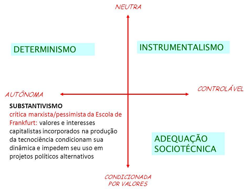 ADEQUAÇÃO SOCIOTÉCNICA