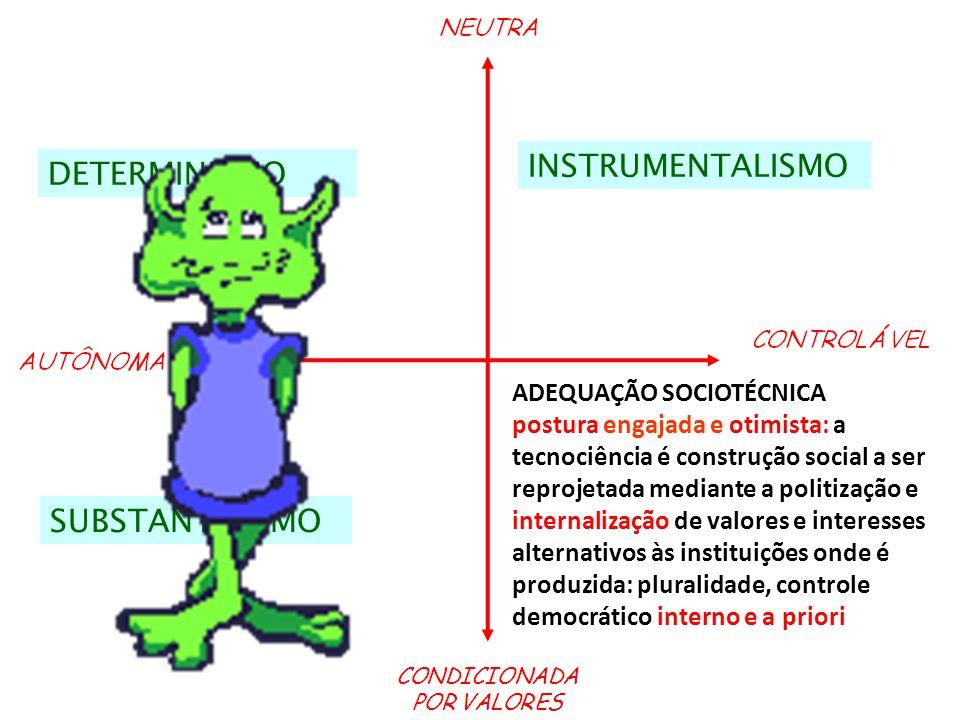 INSTRUMENTALISMO DETERMINISMO SUBSTANTIVISMO ADEQUAÇÃO SOCIOTÉCNICA