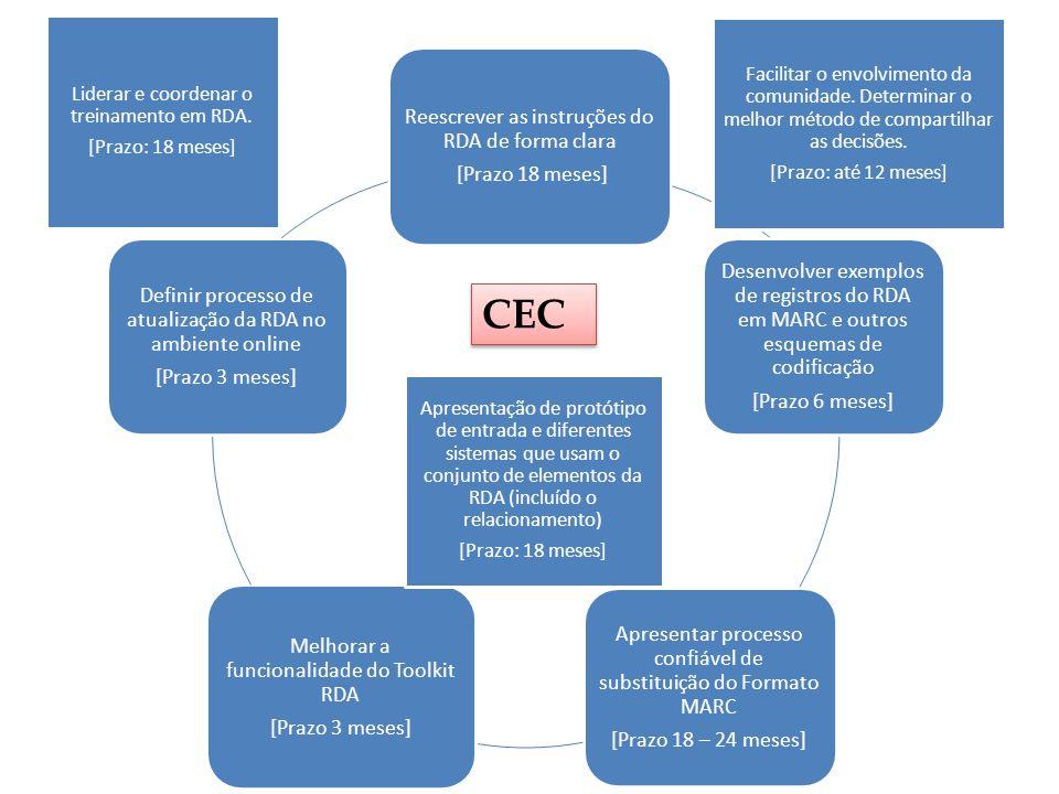 CEC Recomendações Reescrever as instruções do RDA de forma clara