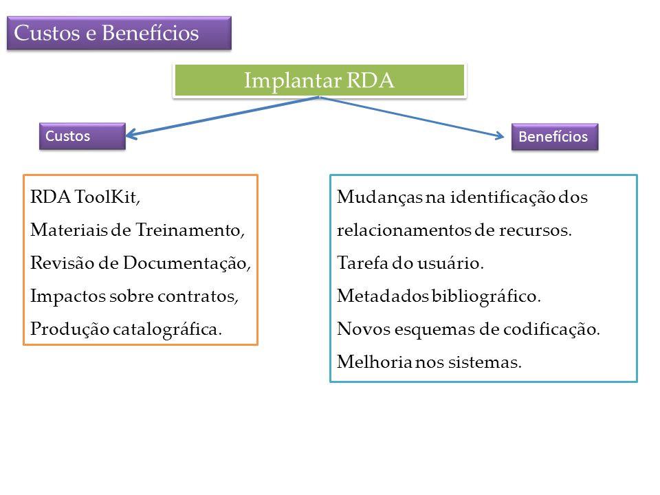 Custos e Benefícios Implantar RDA RDA ToolKit,