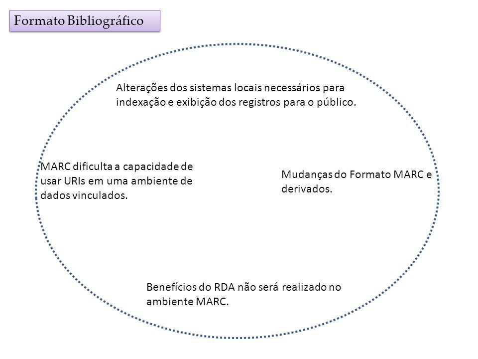 Formato Bibliográfico