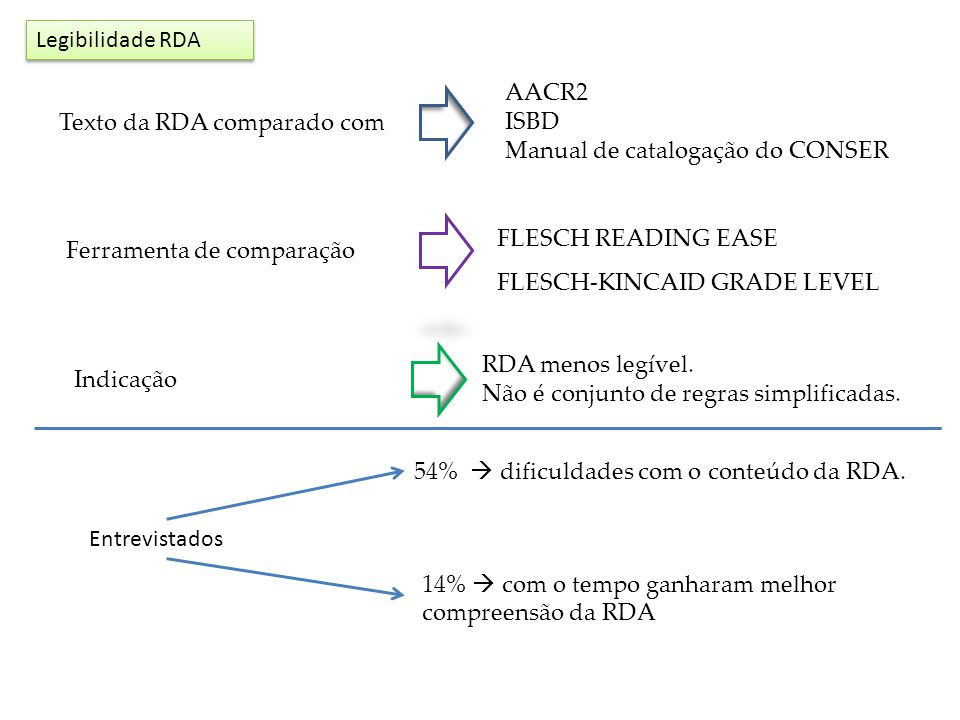 Manual de catalogação do CONSER Texto da RDA comparado com