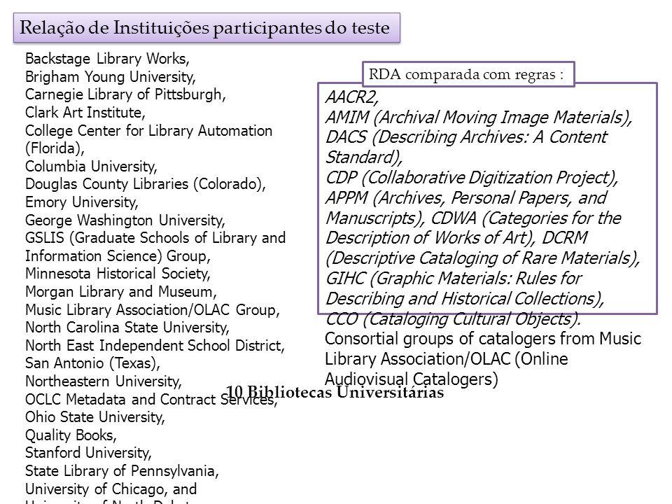 Relação de Instituições participantes do teste