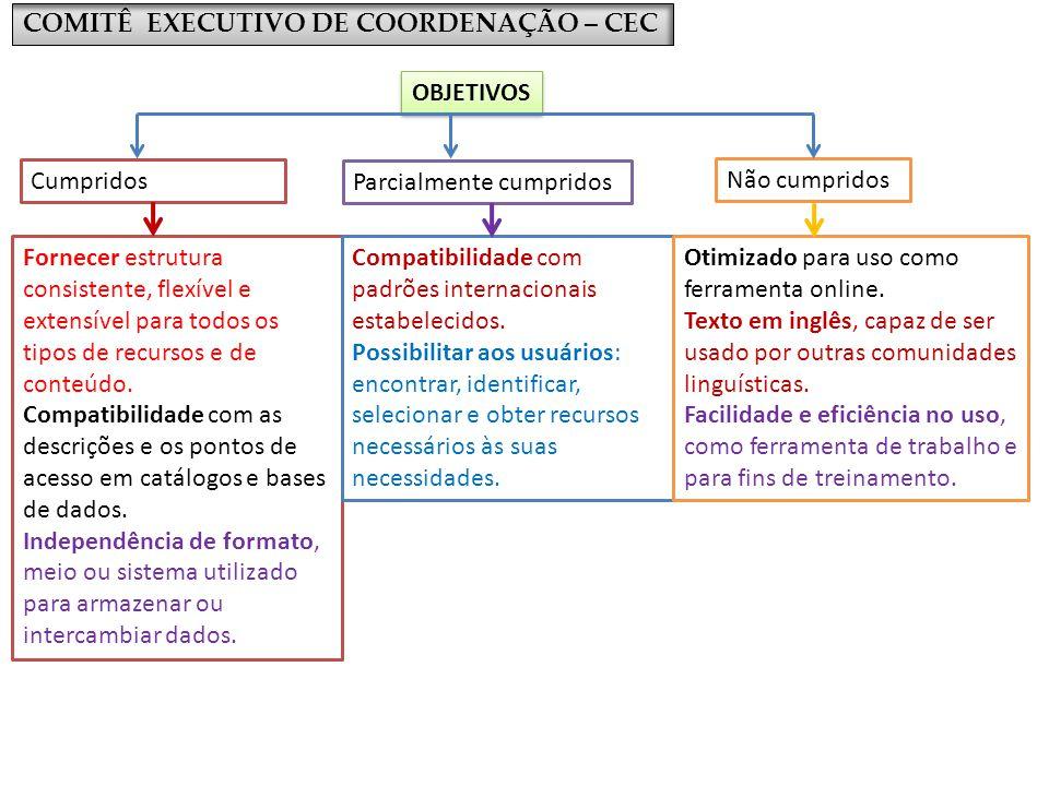Comitê Executivo de Coordenação – CEC