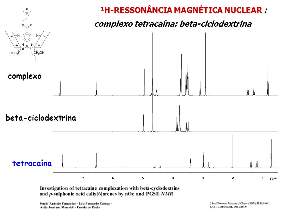 1H-RESSONÂNCIA MAGNÉTICA NUCLEAR :