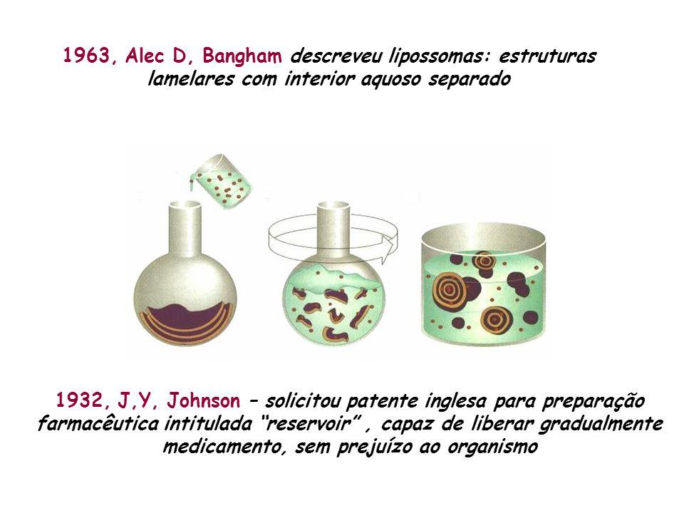 1963, Alec D, Bangham descreveu lipossomas: estruturas lamelares com interior aquoso separado