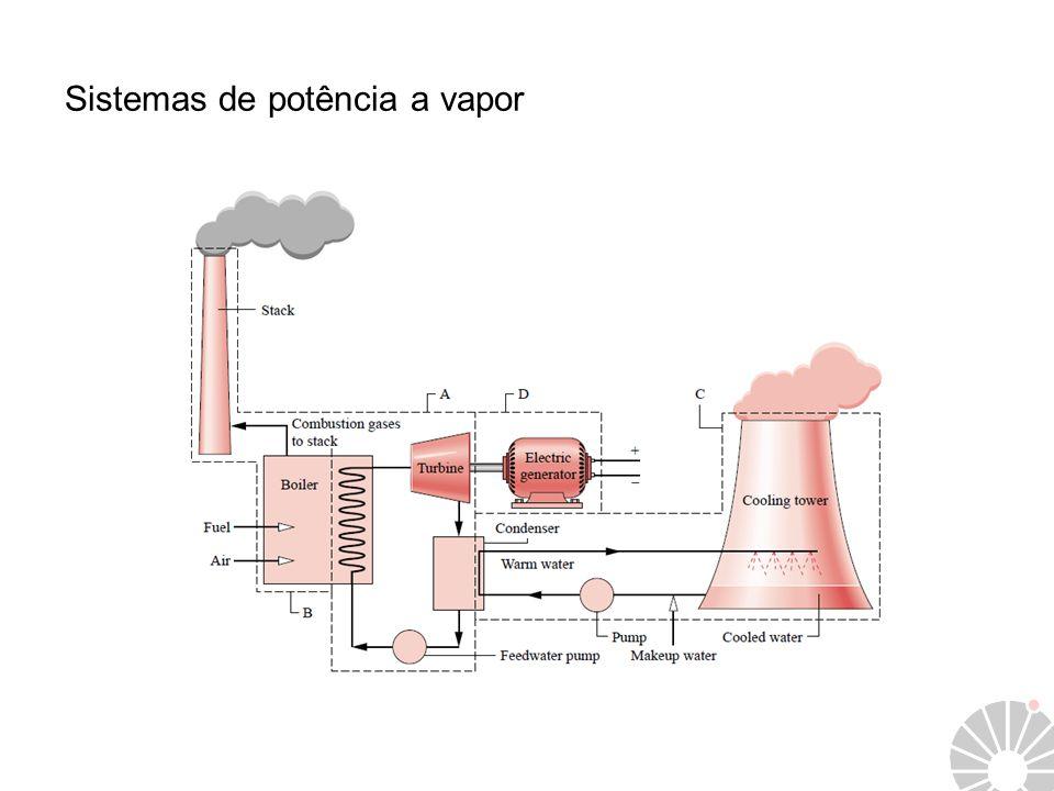 Sistemas de potência a vapor